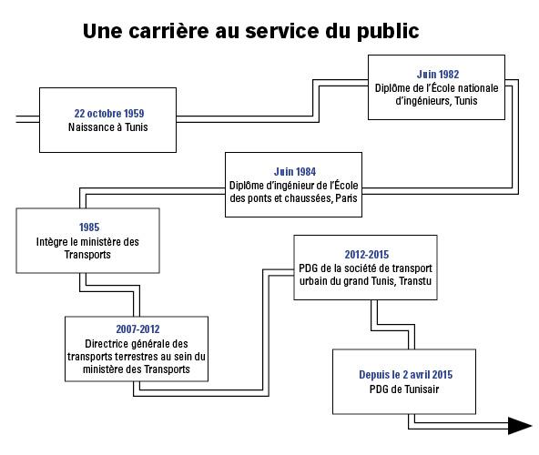 une-carriere-au-service-du-public