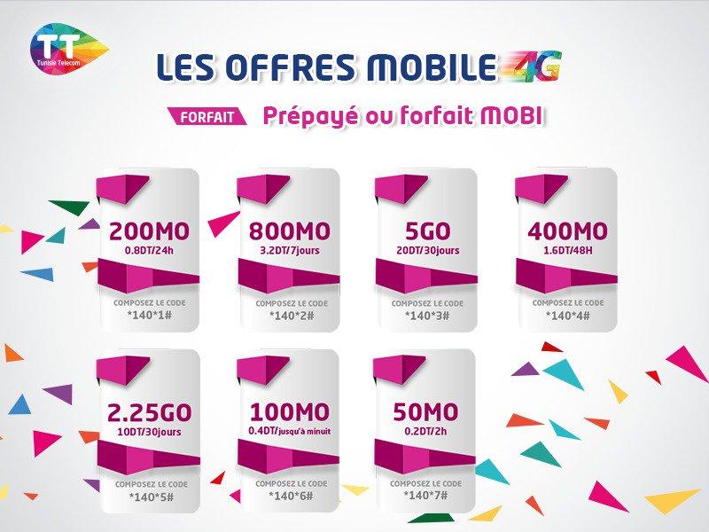 les-offres-mobiles